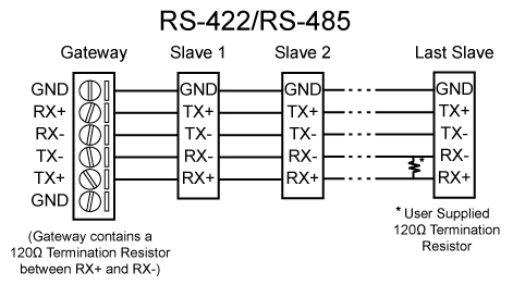 3 Wire Rs232 Wiring Diagram together with Wiring Diagram For Rs485 besides Egx100 Wiring Diagram together with Postimg 3997308 further MLM 551542665 65hvd05 Pic Avr Freescale  JM. on arduino rs 485