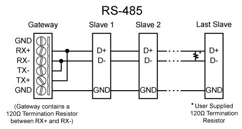 ethernet rs 485 2wire pinout diagram mb gateway information  mb gateway information